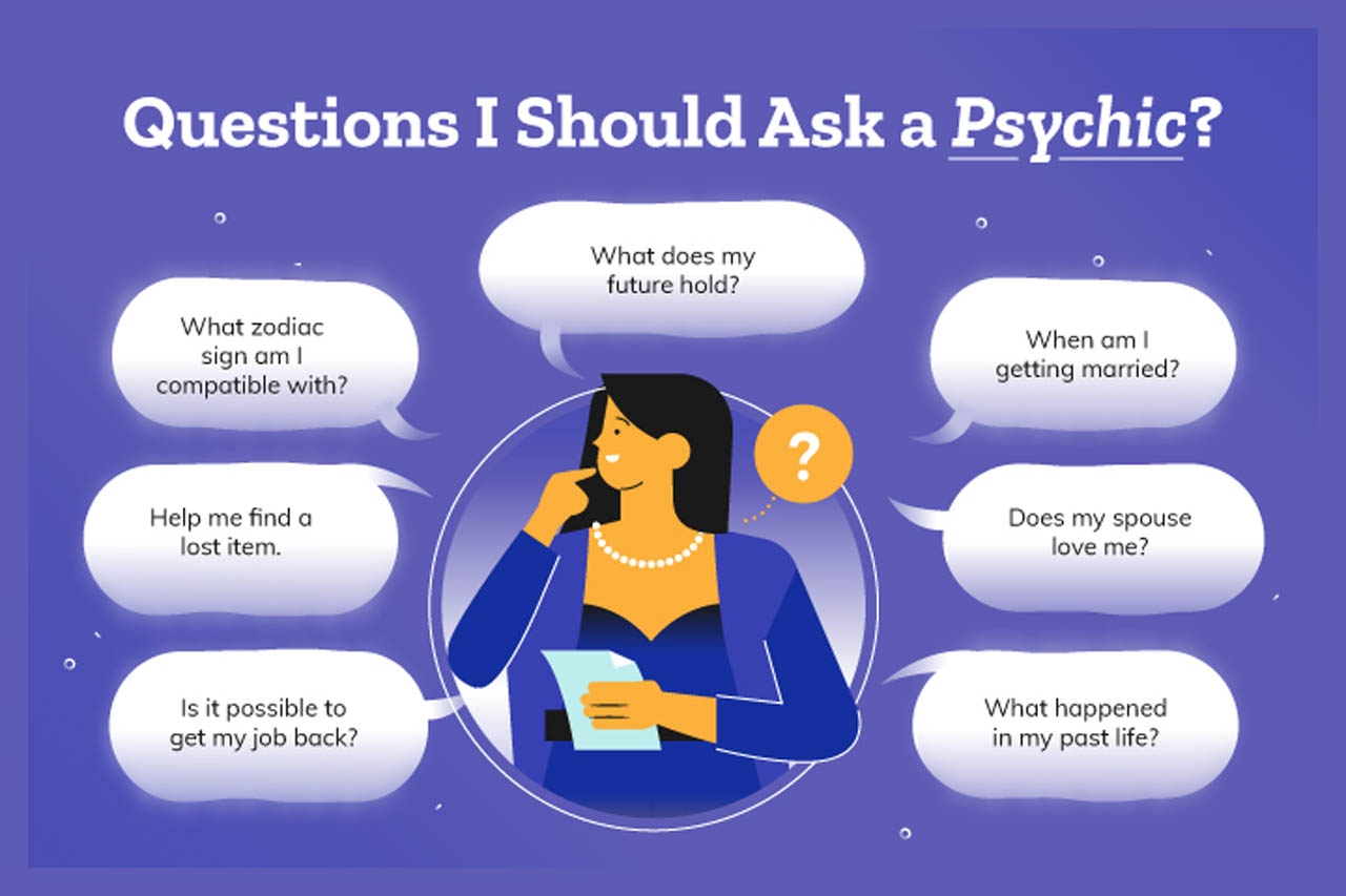 Free Psychic Readings Top 20 Psychic Websites for Tarot Card ...